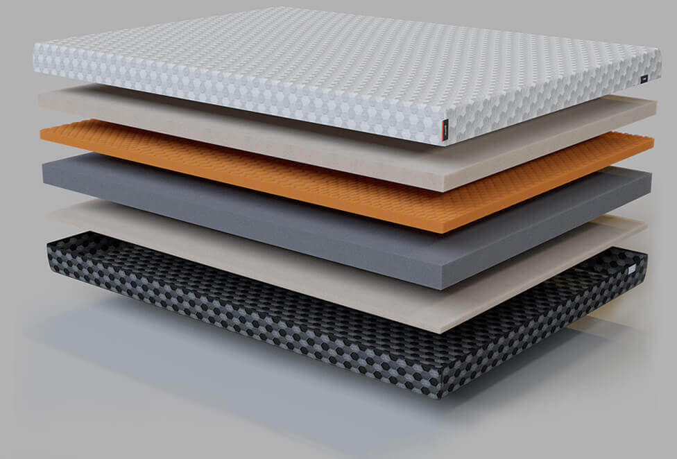 Different Types of Mattresses for Beds